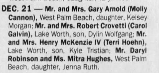 Page 116, The palm Beach Post; West Palm Beach, FL; 25 Jan 1996 - DEC. 21 Mr. and Mrs. Gary Arnold (Molly...
