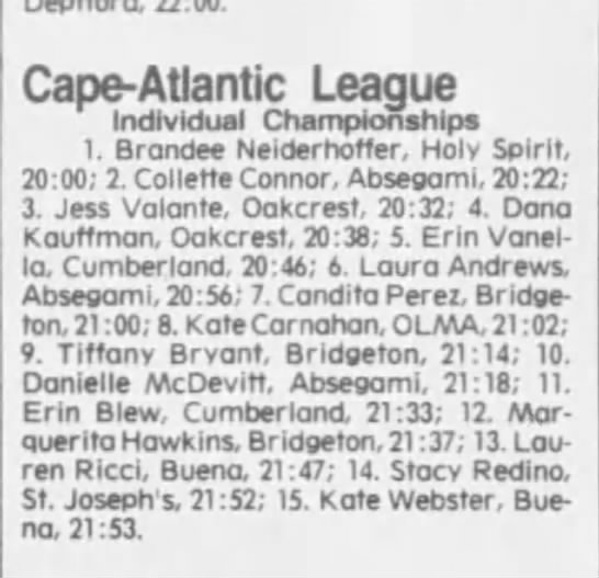 1999 CAL @ Stockton 11/4 Girls CP - Cape-Atlantic Cape-Atlantic Cape-Atlantic...