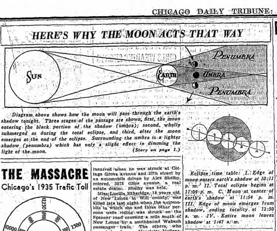 - CHICAGO 'DAILY TRIBUNE: HERE'S WHY THE MOON...