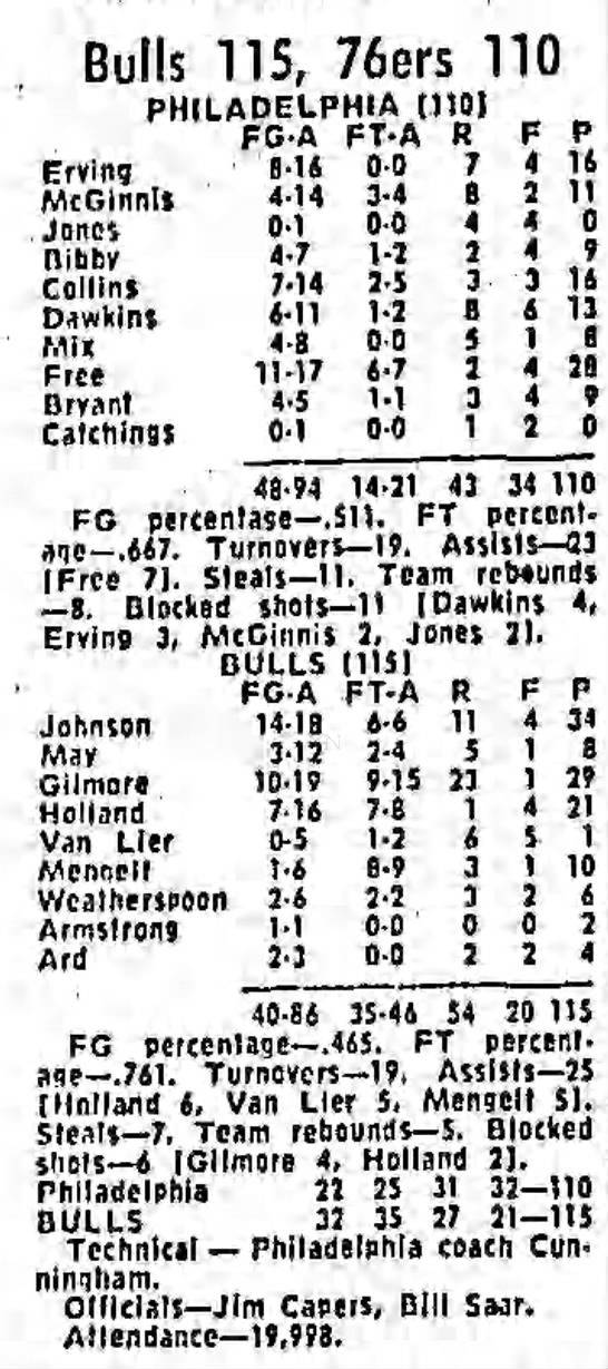 Chicago Bulls vs. Philadelphia 76ers, December 16, 1977 - Bulls 115, 76ers 110 PHILADELPHIA 1101 FG-A...