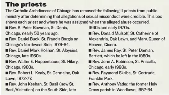 Peter Bowman - The priests The Catholic Archdiocese of Chicago...