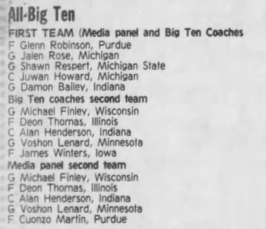 1994 All-Big Ten Team