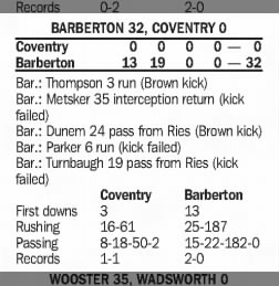 Barberton 32, Coventry 0. 9/3/2016