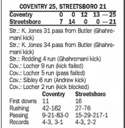 Coventry 25, Streetsboro 21. 10/8/2016