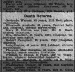 Indianapolis Death Returns