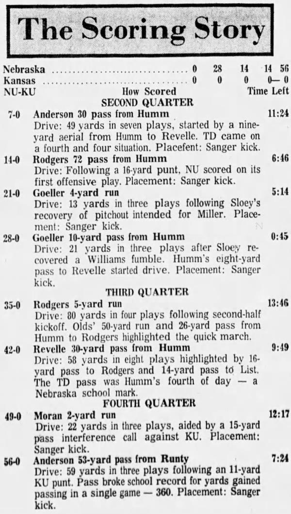 1972 Nebraska-Kansas football scoring summary