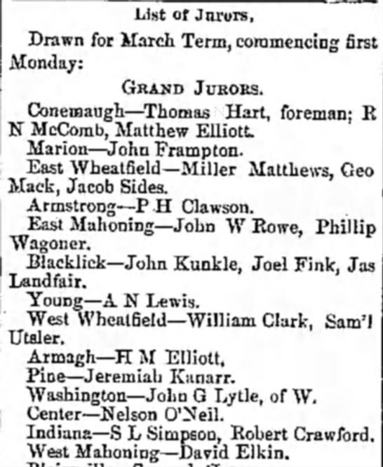 John G. Lytle as member of Grand Jury 1888 - List of Jurors, Drawn for March Term,...