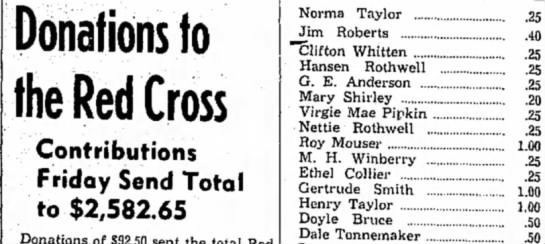 Winberry HS 28 Nov1941 p2 - Donations to the Red Cross Contributions Friday...