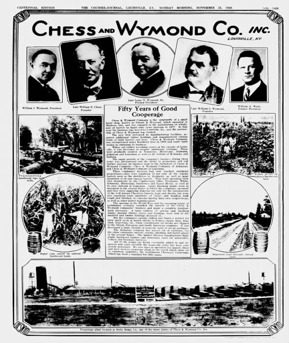 Chess and Wymond