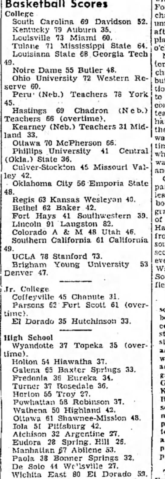 1951 phs beat robinson - I Basketball Scores College South Carolina 69...