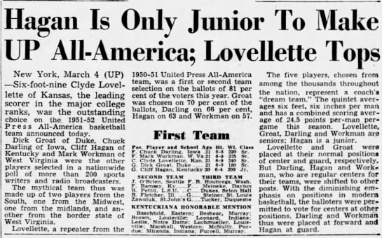 1952 UP All-Americans - Hagan Is Only Junior To Make UP All-America;...