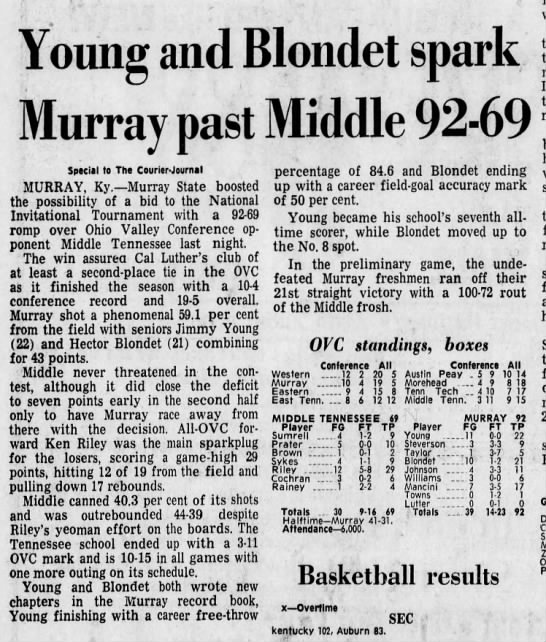 vs Middle Tennessee March 2, 1971 - Young and Blondet spark Murray past Middle...