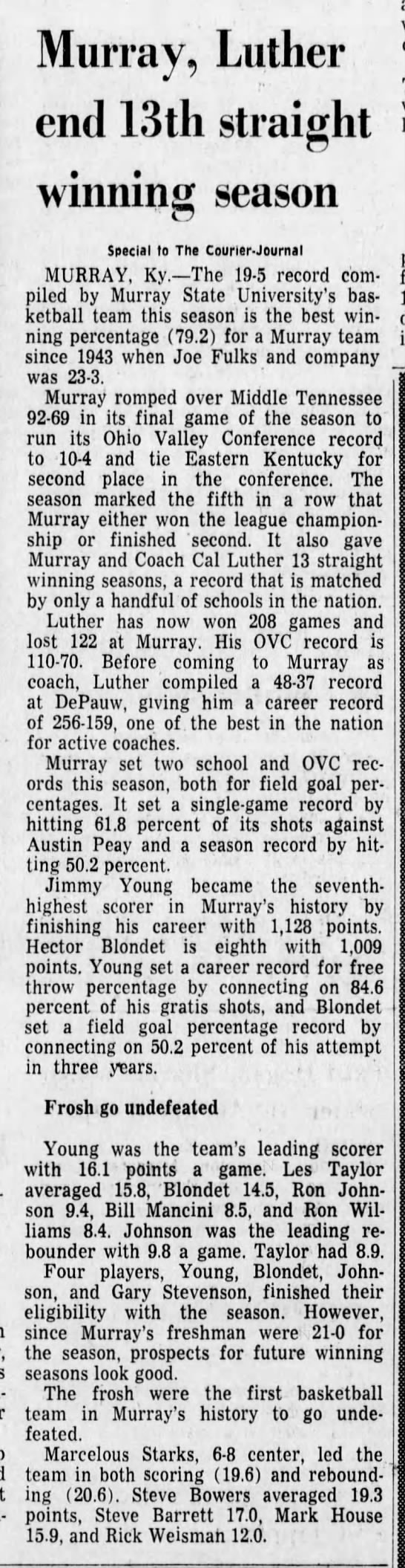 Jimmy Young Career Records Marcelous Starks leading scorer and rebounder for freshmen team. - Murray, Luther end 13th straight winning season...