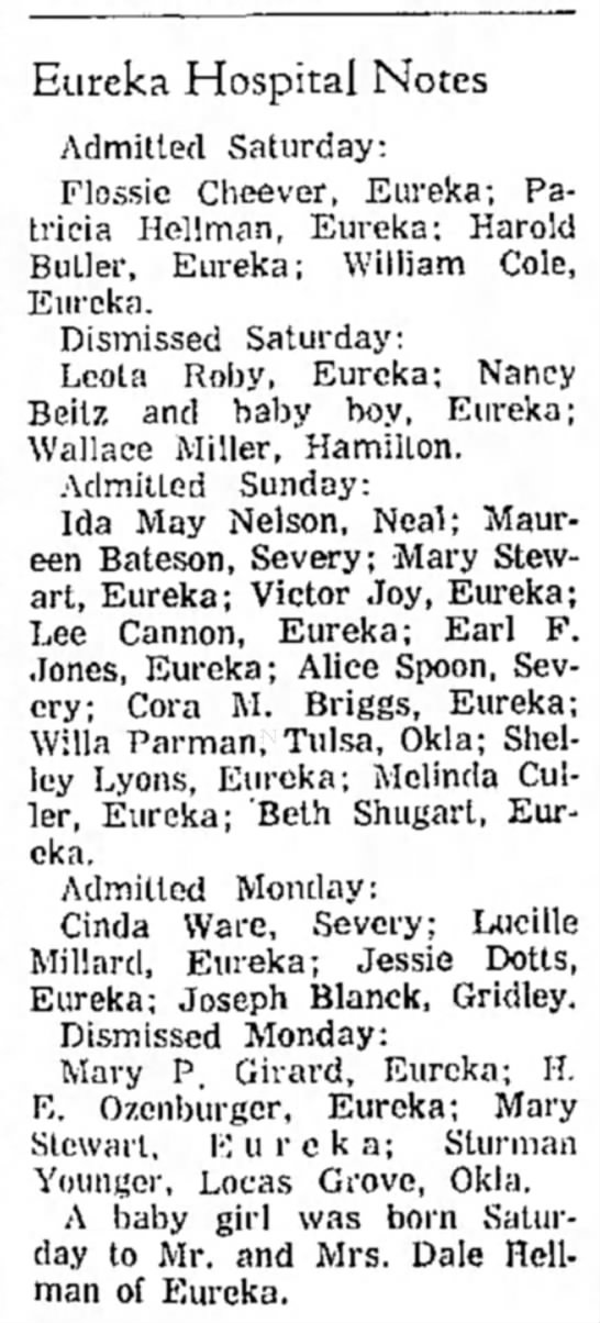 Emporia Gazette, Emporia, Kansas, Jan. 12, 1972 - Eureka Hospital Notes Admitted Saturday:...