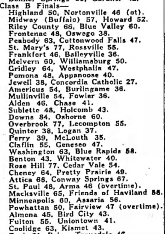 1961 District Finals PHS 50 FHS 47 - Class B Finals— Highland 50, Nortonville 46...