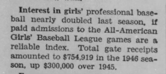 Paid admissions to women's professional baseball doubled in 1946 season - Interest in girls' professional baseball...