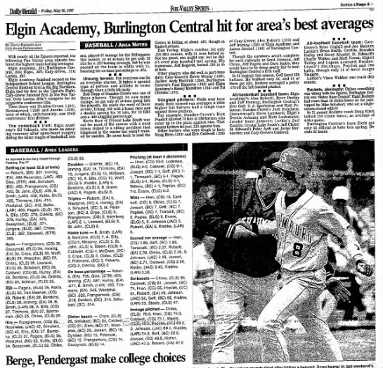 Jeff Chiles 30 May 1997 - DaflvHerald 1997 Fox VMM SPORTS Section...