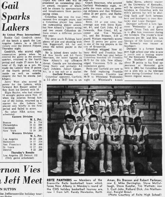 12-24-1965 - The Republic - Gail Spaiks Lakers By United Press...
