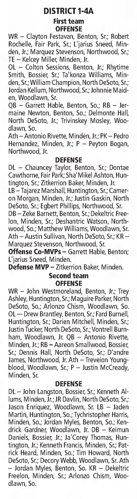 Dec 25 All District - DISTRICT 1-4A First team OFFENSE WR – Clayton...