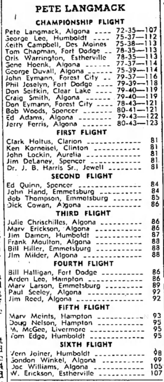 1958 Jun 26 Ken Korneisel 1st flight golf - PETE LANGMACK ' CHAMPIONSHIP FLIGHT Pete...