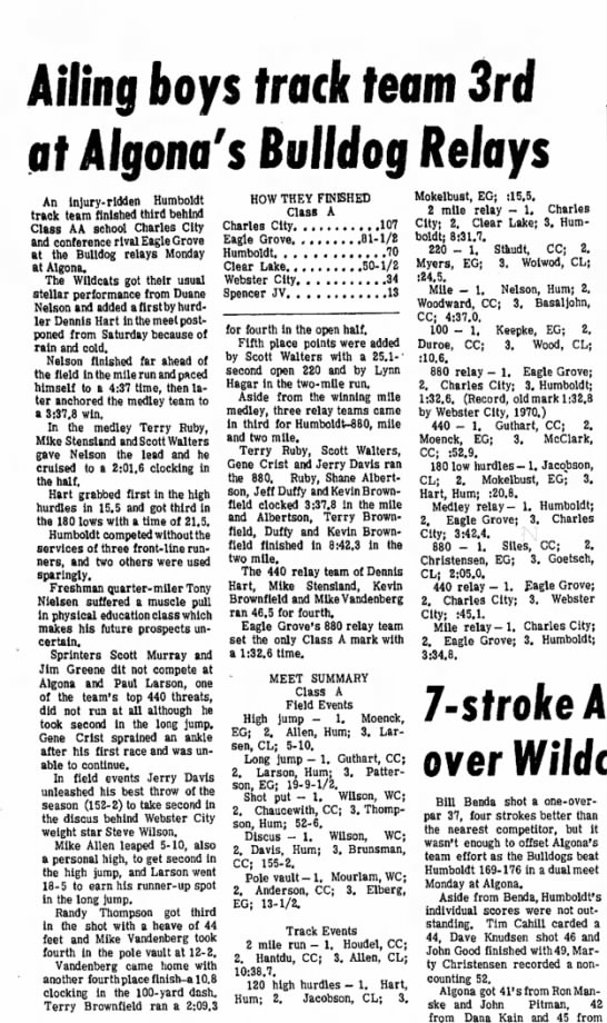 May 10, 1972 Algona Relays