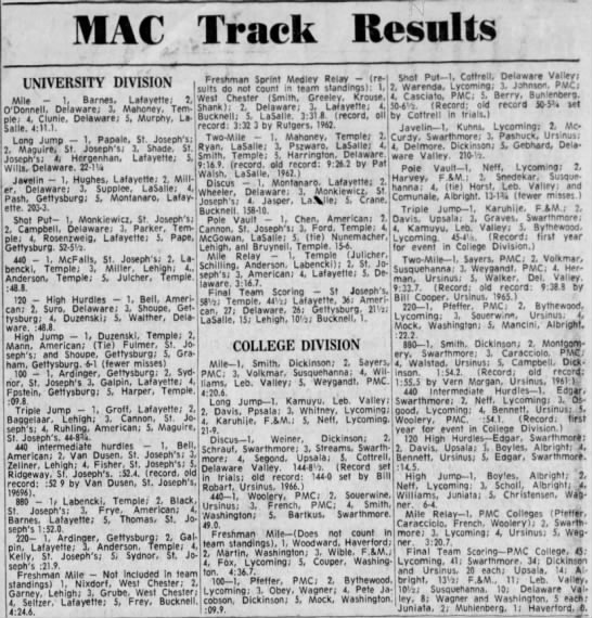 1967 MAC Finals Results - MAC Track Results UNIVERSITY DIVISION i Mil 1,...
