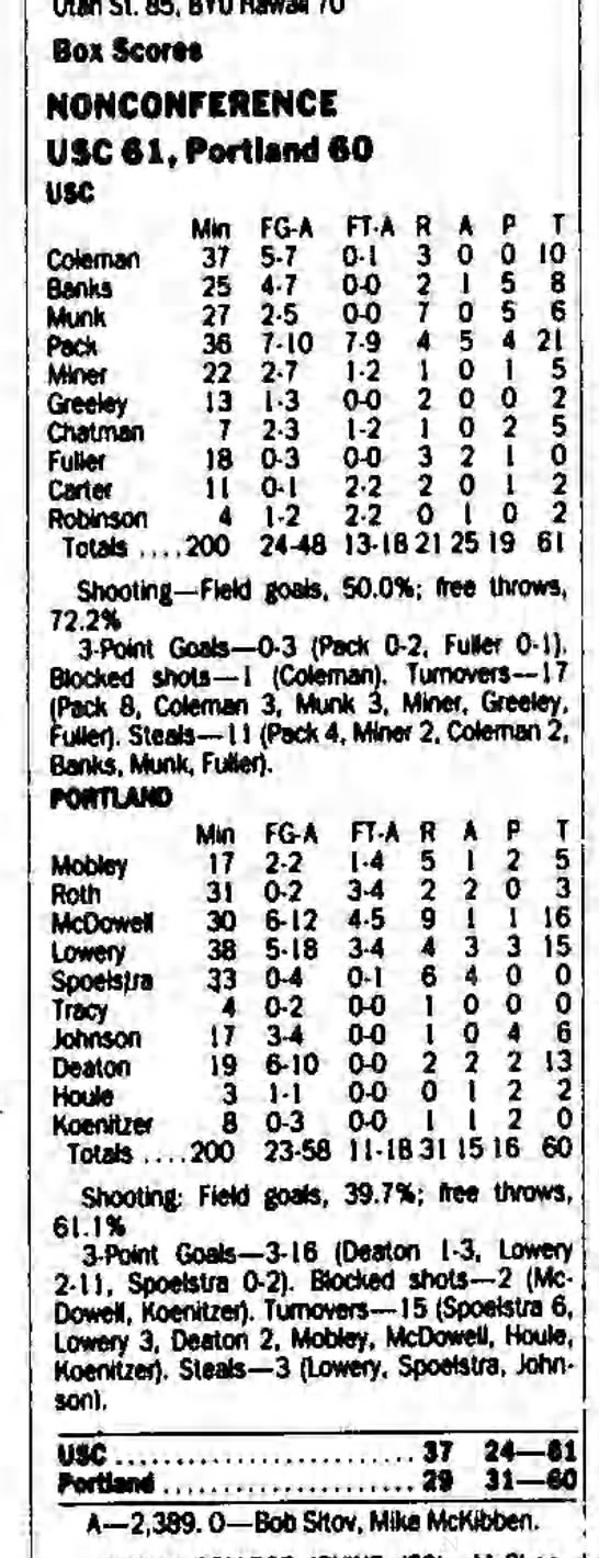 USC at Portland, December 6, 1989 - Utah St. 85. BYU Hawan Box Score NONCONFCRENCE...