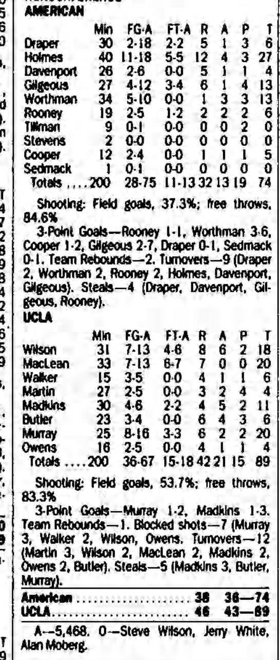 UCLA vs. American, December 19, 1989 - T 7 6' de- Ron-nle AMERICAN Min FG-A FG-A FG-A...