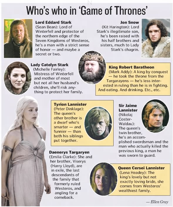 Who's who in 'Game of Thrones'? April 2011