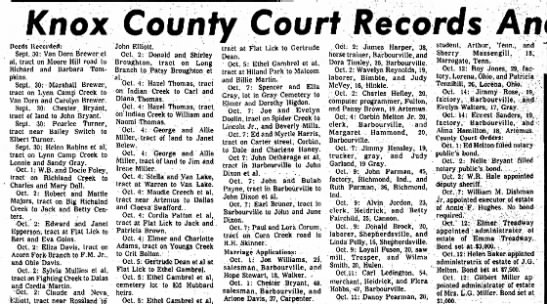 Swafford Dallas and Cloeva deed recording17 Oct 1971 - Knox County Court Records And is Recorded: ....