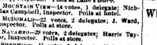 NB Campbell poll inspector 1894 - MouNTAixVisw—14 votes, 1 delegate: Nicholas...