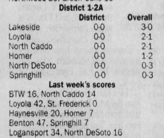 Sep 21 District Standings - District 1-2A District Overall Lakeside 0-0 3-0...