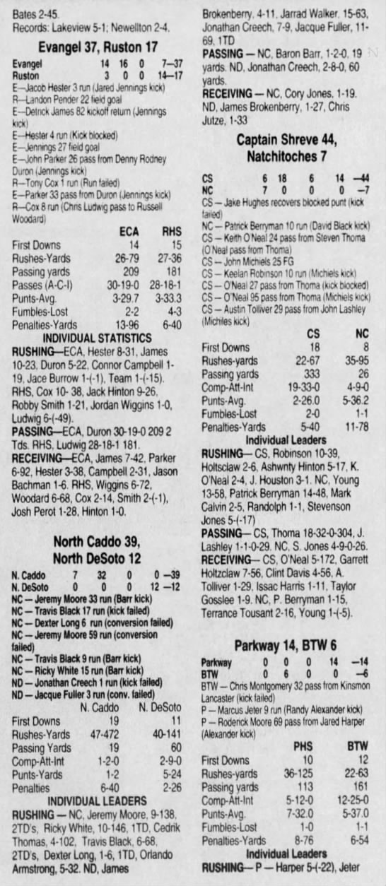 Oct 11 north caddo stats - Bates 245. Records: Lakeview 5-1; 5-1; 5-1;...