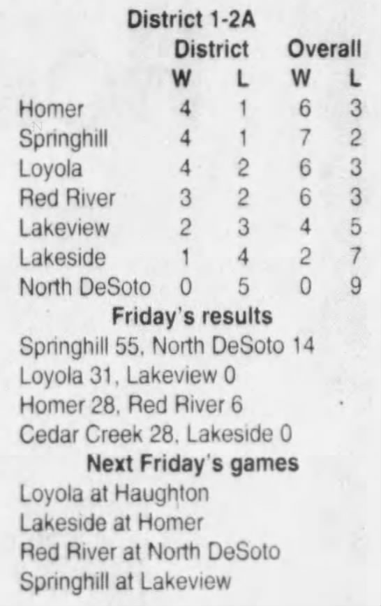 Nov 3 District Standings - District 1-2 1-2 1-2 A District Overall W 4 4 4...