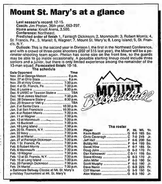 1989-90 Mount St. Mary's schedule and roster - Mount St. Mary's at a glance Lost season's...