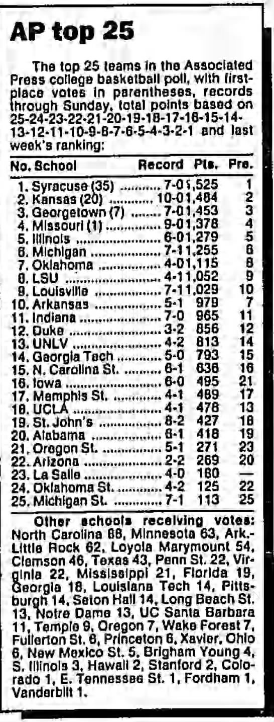 AP poll - AP top 25 The top 25 teams In the Associated...