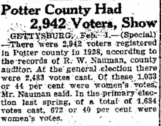 voters 1929 from RW Nauman - This Potter County Had 2,942Vo*ew, Show ;...