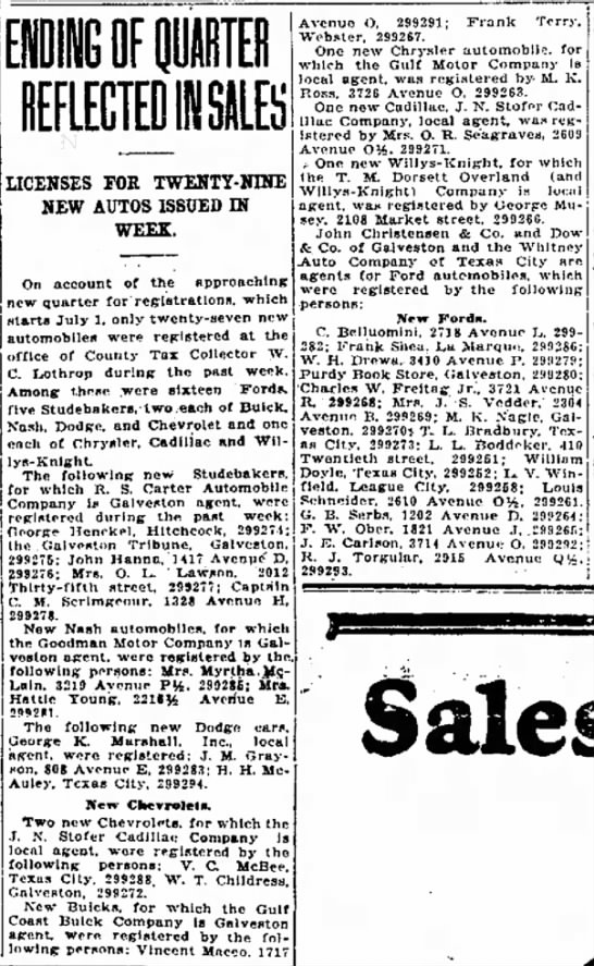 VINCENT MACEO BUYS NEW BUICK 1925, ADDRESS 1717 AVENUE O. - reported, own usually its of OF REFLECTED ISIES...