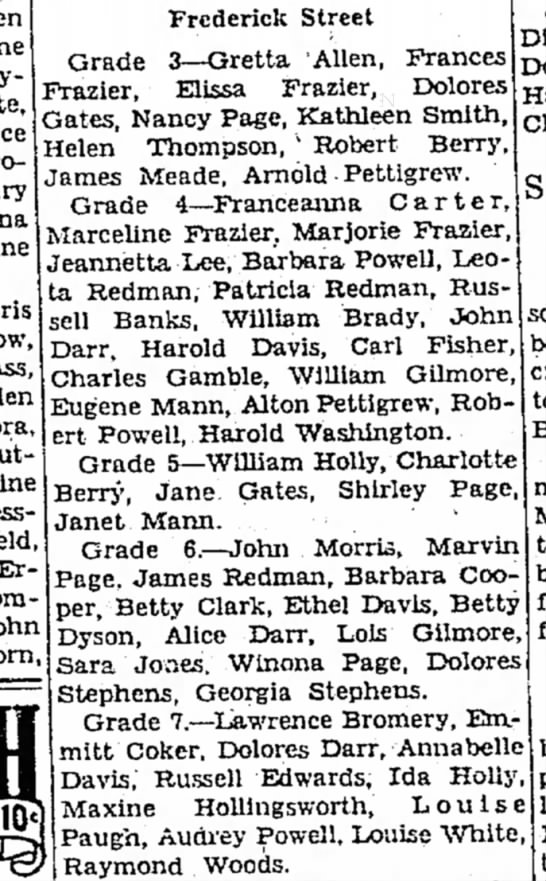 Fred St honor roll 4 feb 1941 1 - Clay- Foots Beatrice 1 Snow, Helen Flora,...