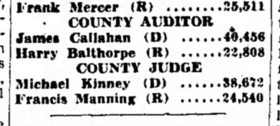 F Manning - Frank Mercer (R) 25,511 COUNTY AUDITOR Janies...