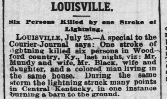 Mundy fire - LOUISVILLE. 81 Perseaa Killed ky one Strake at...