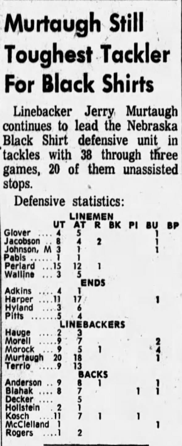1970.09 Three-game stats, defense
