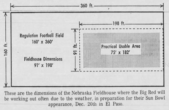 1969 Nebraska Sun Bowl practices in Field House