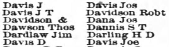 Davis List of Letters12.3.1871 - Da-vis Da-vis Da-vis J Davis J T Dsvis Jos...