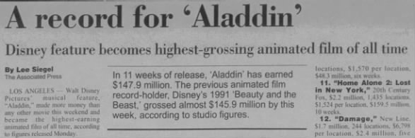 Aladdin becomes highest grossing animated film of all time