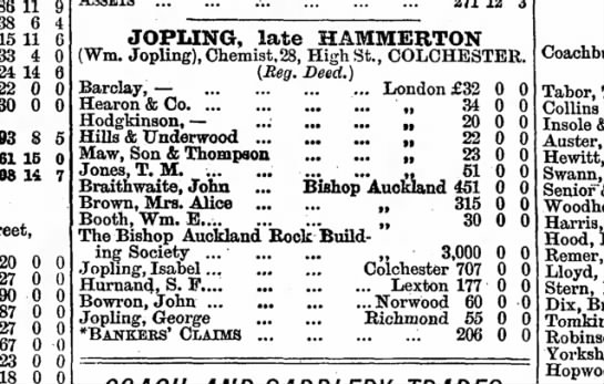 William Jopling