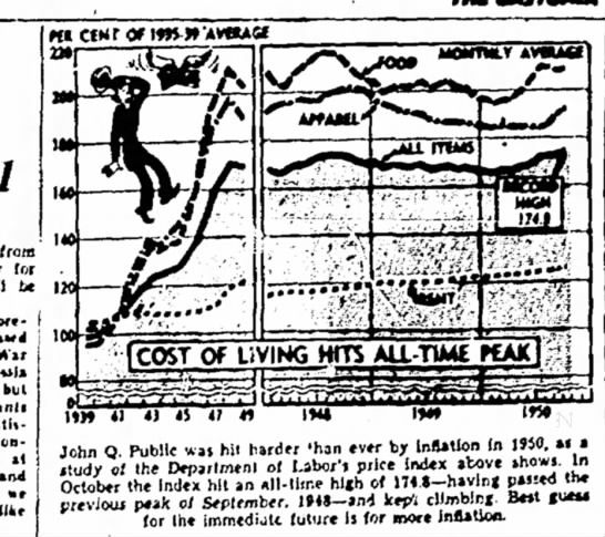 Inflation was an issue - from for iat fore- ( bawd i War but continue it...