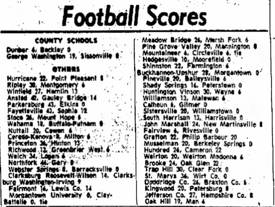 01 Sep 1973, Sat, The Charleston Daily Mail, Score Recap Pg 3 - Football Scores Hurrict nt a. Point PiMMnl I...