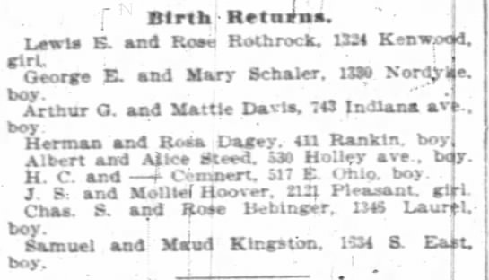 George & Mary Schaler - George Thomas (Pal) - f Birth - Retaina. Lnu E. and Rom Kolhrock....