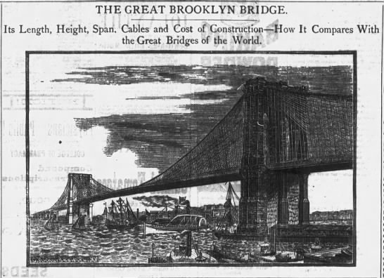 The Great Brooklyn Bridge - Its Length, Height, THE GREAT BROOKLYN BRIDGE....